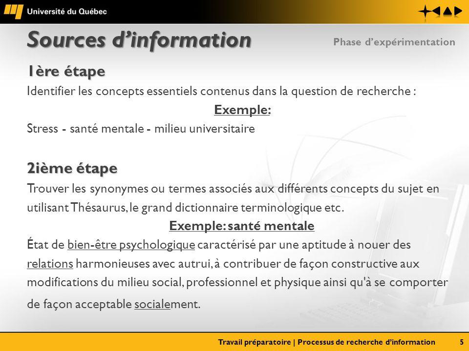 Sources dinformation 1ère étape Identifier les concepts essentiels contenus dans la question de recherche : Exemple: Stress - santé mentale - milieu u