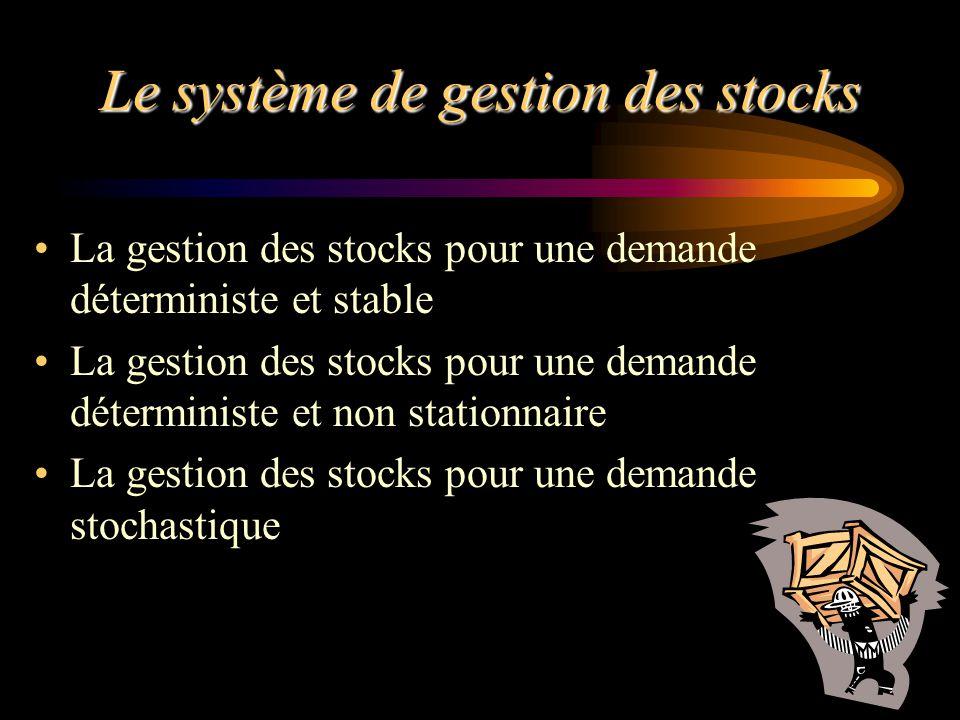 Le système de gestion des stocks La gestion des stocks pour une demande déterministe et stable La gestion des stocks pour une demande déterministe et