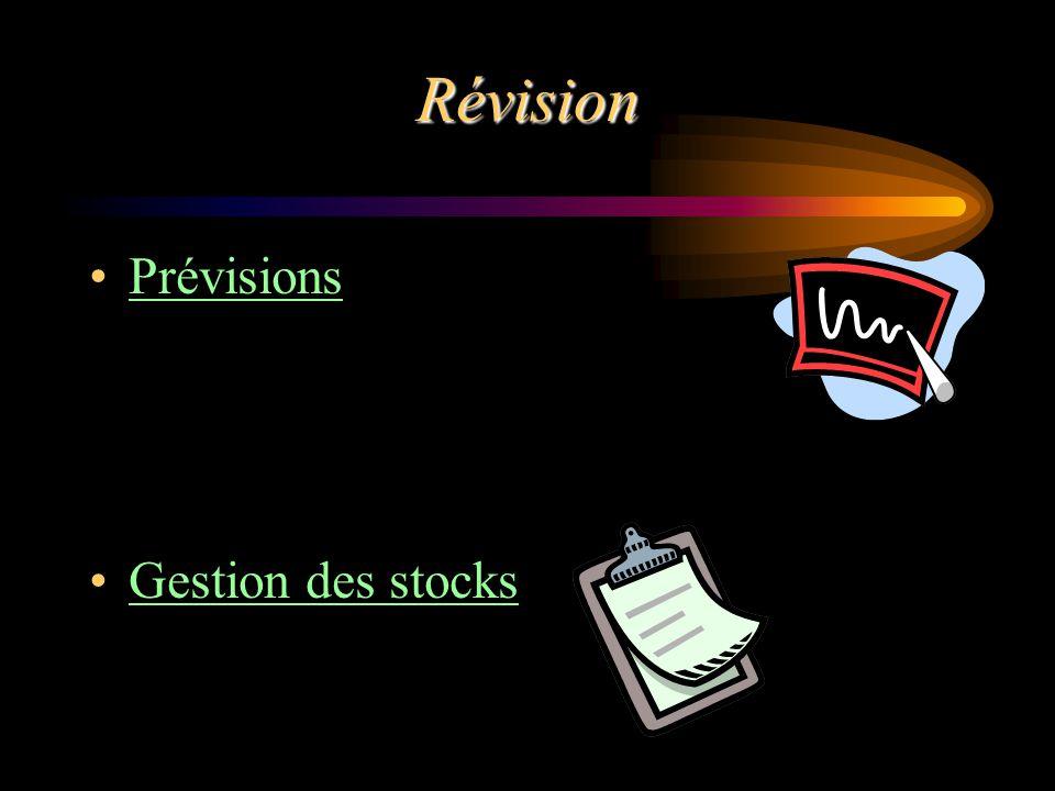 Révision Prévisions Gestion des stocks