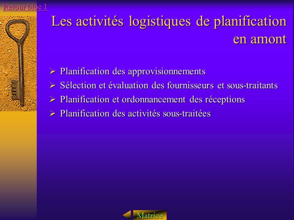Les activités logistiques de planification en amont Planification des approvisionnements Planification des approvisionnements Sélection et évaluation