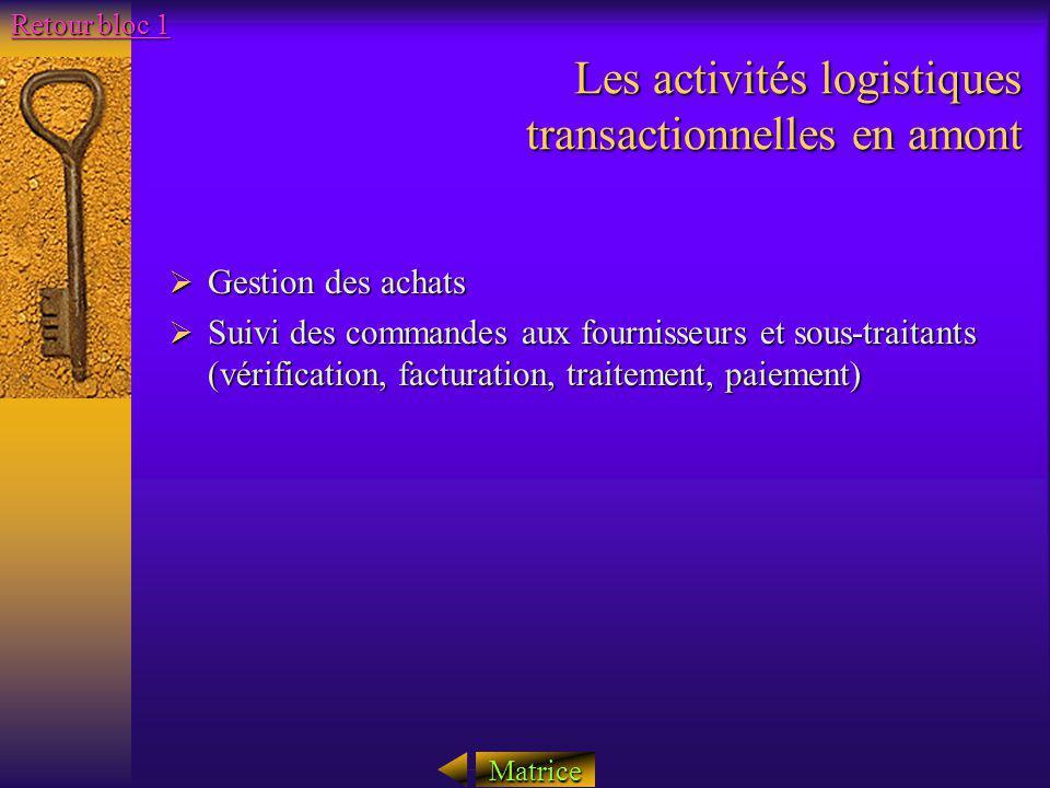 Les activités logistiques transactionnelles en amont Gestion des achats Gestion des achats Suivi des commandes aux fournisseurs et sous-traitants (vér