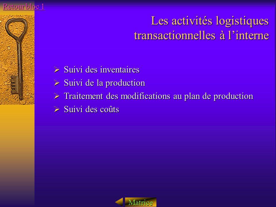 Les activités logistiques transactionnelles à linterne Suivi des inventaires Suivi des inventaires Suivi de la production Suivi de la production Trait