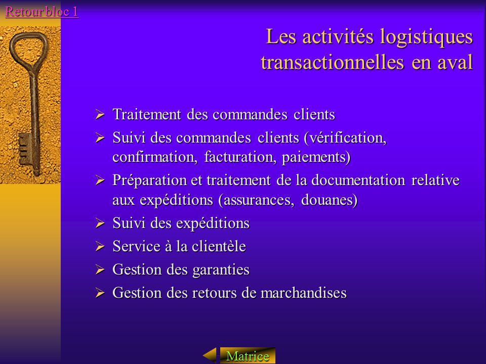 Les activités logistiques transactionnelles en aval Traitement des commandes clients Traitement des commandes clients Suivi des commandes clients (vér