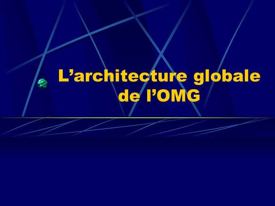 Larchitecture globale de lOMG