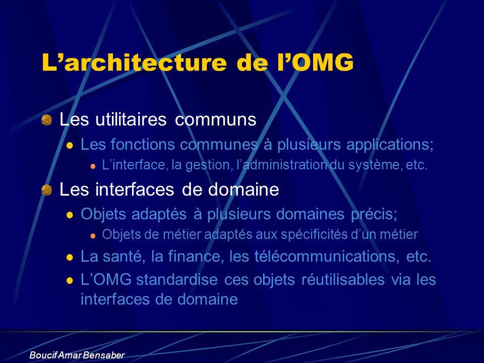 Boucif Amar Bensaber Larchitecture de lOMG Les utilitaires communs Les fonctions communes à plusieurs applications; Linterface, la gestion, ladministr