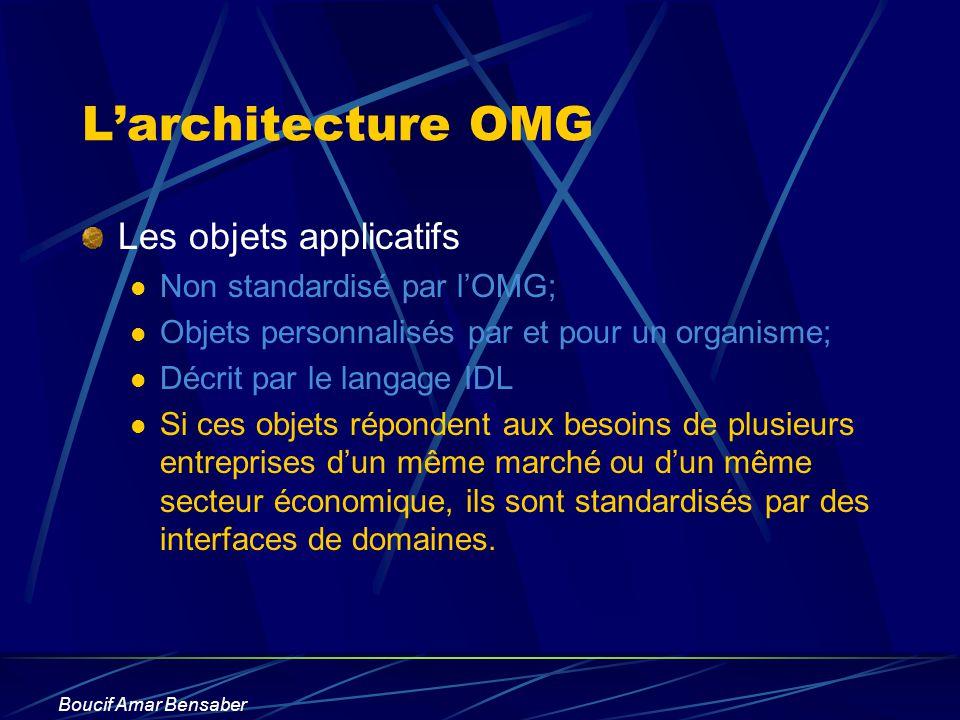 Boucif Amar Bensaber Larchitecture OMG Les objets applicatifs Non standardisé par lOMG; Objets personnalisés par et pour un organisme; Décrit par le l