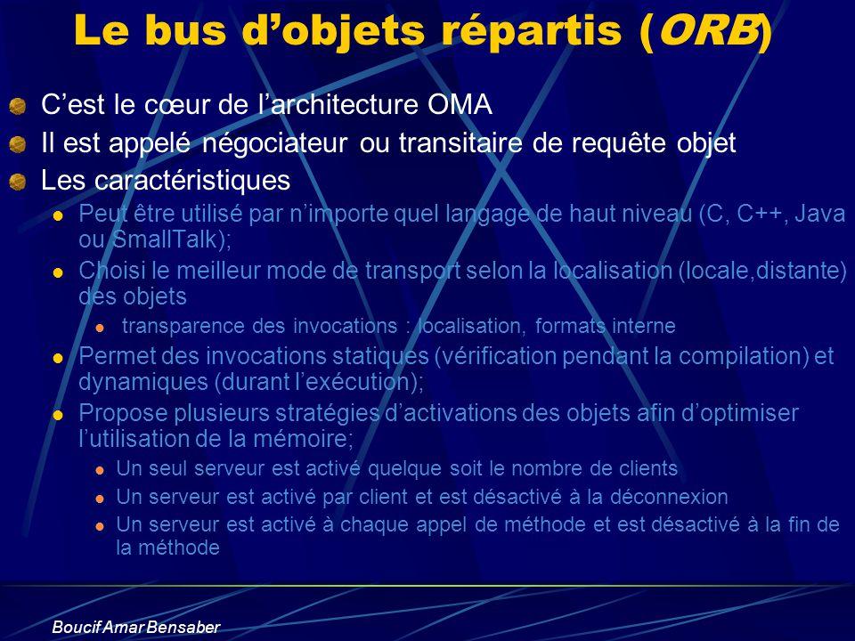 Boucif Amar Bensaber Le bus dobjets répartis (ORB) Cest le cœur de larchitecture OMA Il est appelé négociateur ou transitaire de requête objet Les car
