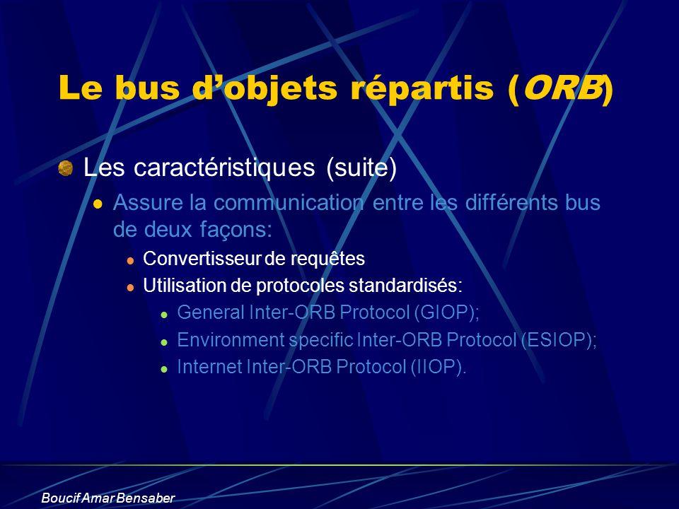 Boucif Amar Bensaber Le bus dobjets répartis (ORB) Les caractéristiques (suite) Assure la communication entre les différents bus de deux façons: Conve