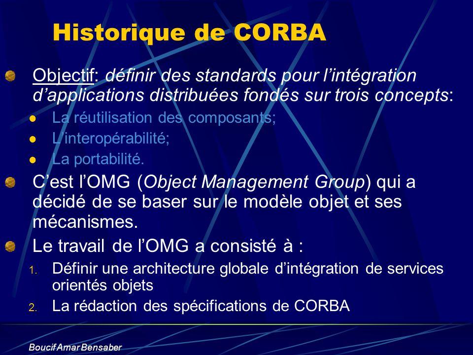 Boucif Amar Bensaber Historique de CORBA Objectif: définir des standards pour lintégration dapplications distribuées fondés sur trois concepts: La réu