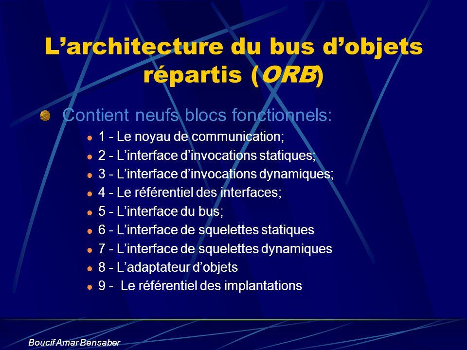 Boucif Amar Bensaber Larchitecture du bus dobjets répartis (ORB) Contient neufs blocs fonctionnels: 1 - Le noyau de communication; 2 - Linterface dinv