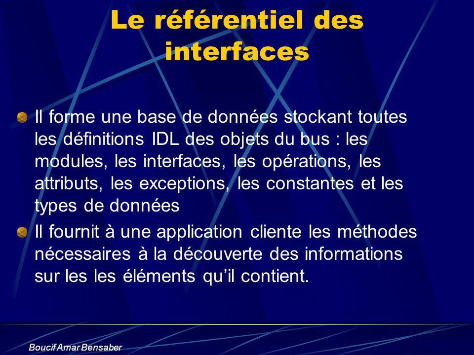 Boucif Amar Bensaber Le référentiel des interfaces Il forme une base de données stockant toutes les définitions IDL des objets du bus : les modules, l