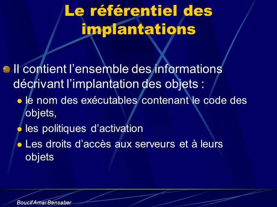 Boucif Amar Bensaber Le référentiel des implantations Il contient lensemble des informations décrivant limplantation des objets : le nom des exécutabl