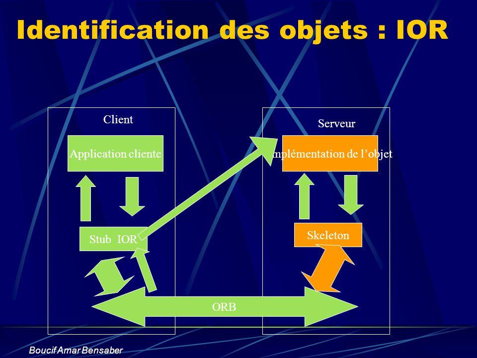 Boucif Amar Bensaber Identification des objets : IOR Application cliente Stub IOR Implémentation de lobjet Skeleton ORB Client Serveur