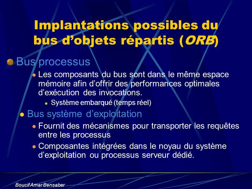 Boucif Amar Bensaber Implantations possibles du bus dobjets répartis (ORB) Bus processus Les composants du bus sont dans le même espace mémoire afin d