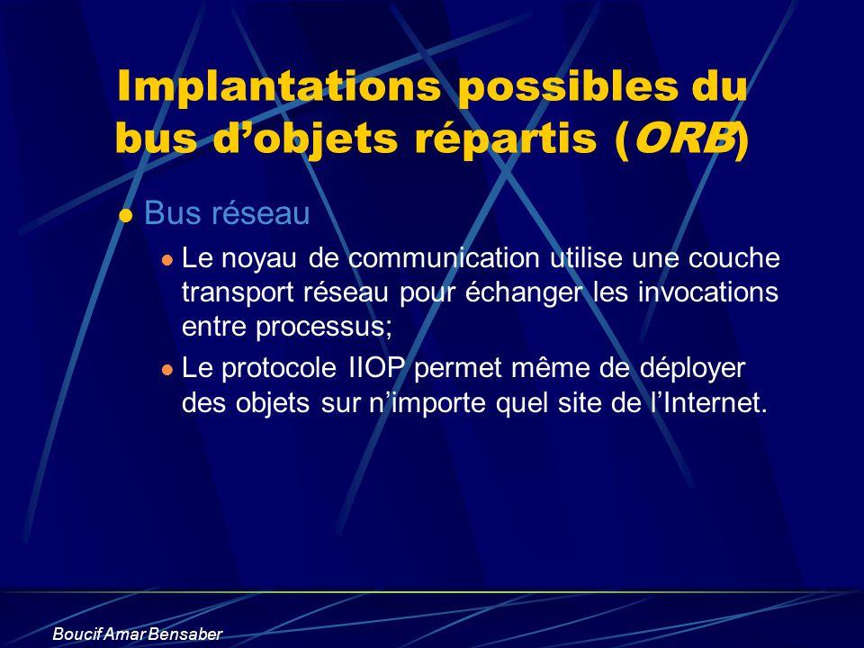 Boucif Amar Bensaber Implantations possibles du bus dobjets répartis (ORB) Bus réseau Le noyau de communication utilise une couche transport réseau po