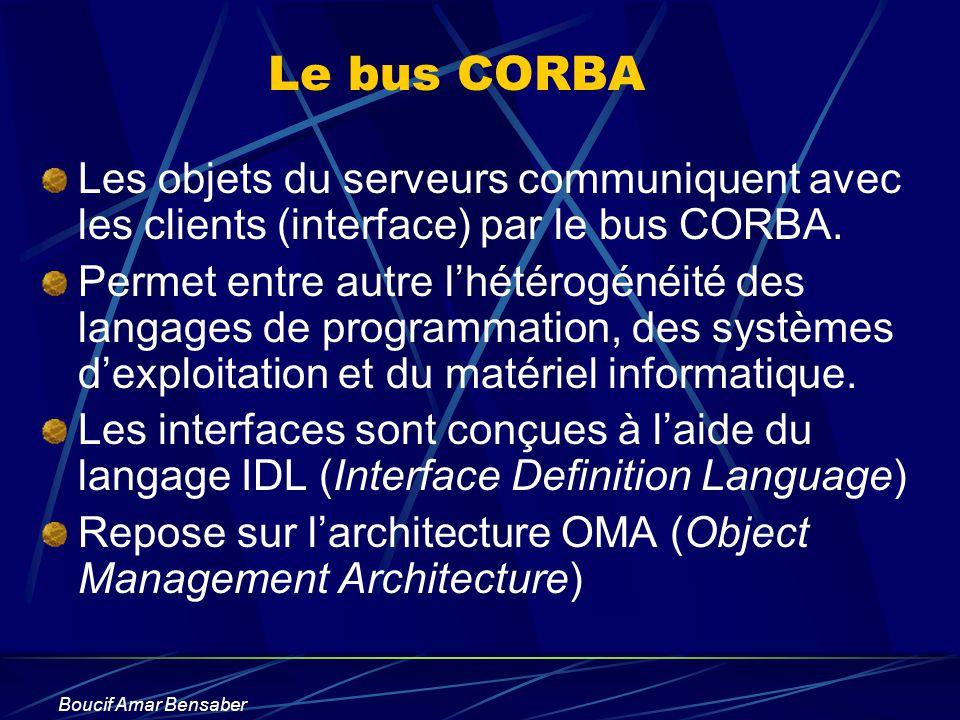 Boucif Amar Bensaber Le bus CORBA Les objets du serveurs communiquent avec les clients (interface) par le bus CORBA. Permet entre autre lhétérogénéité