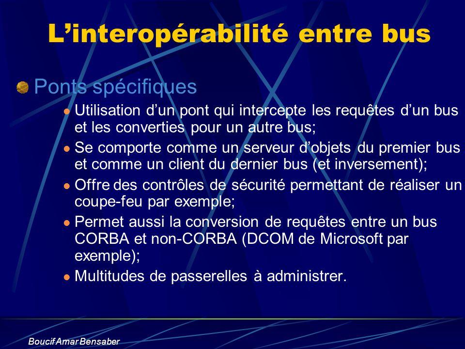 Boucif Amar Bensaber Linteropérabilité entre bus Ponts spécifiques Utilisation dun pont qui intercepte les requêtes dun bus et les converties pour un