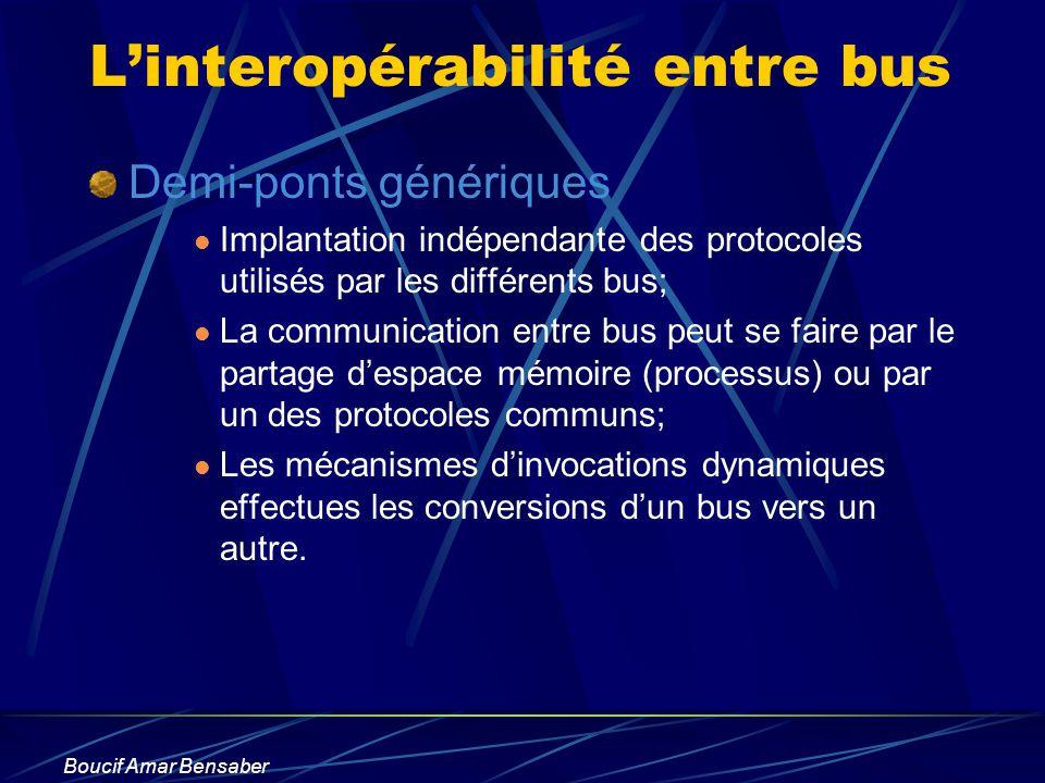 Boucif Amar Bensaber Linteropérabilité entre bus Demi-ponts génériques Implantation indépendante des protocoles utilisés par les différents bus; La co