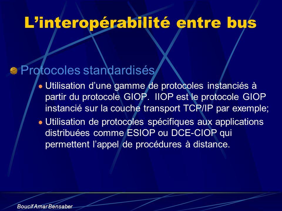 Boucif Amar Bensaber Linteropérabilité entre bus Protocoles standardisés Utilisation dune gamme de protocoles instanciés à partir du protocole GIOP. I