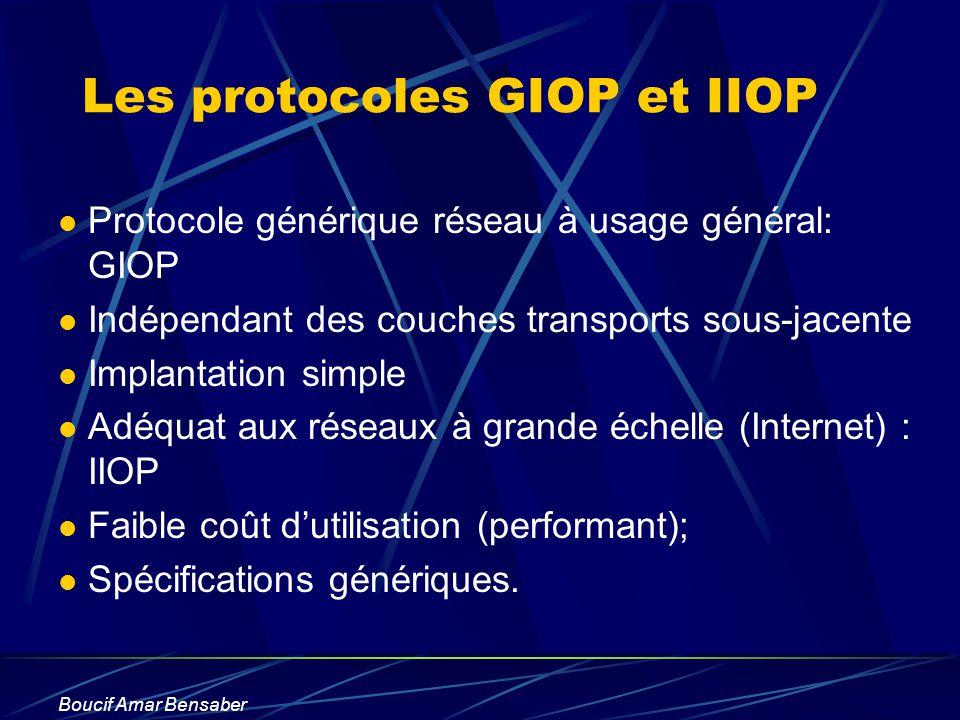 Boucif Amar Bensaber Les protocoles GIOP et IIOP Protocole générique réseau à usage général: GIOP Indépendant des couches transports sous-jacente Impl