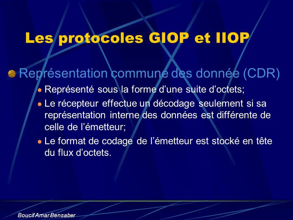 Boucif Amar Bensaber Les protocoles GIOP et IIOP Représentation commune des donnée (CDR) Représenté sous la forme dune suite doctets; Le récepteur eff