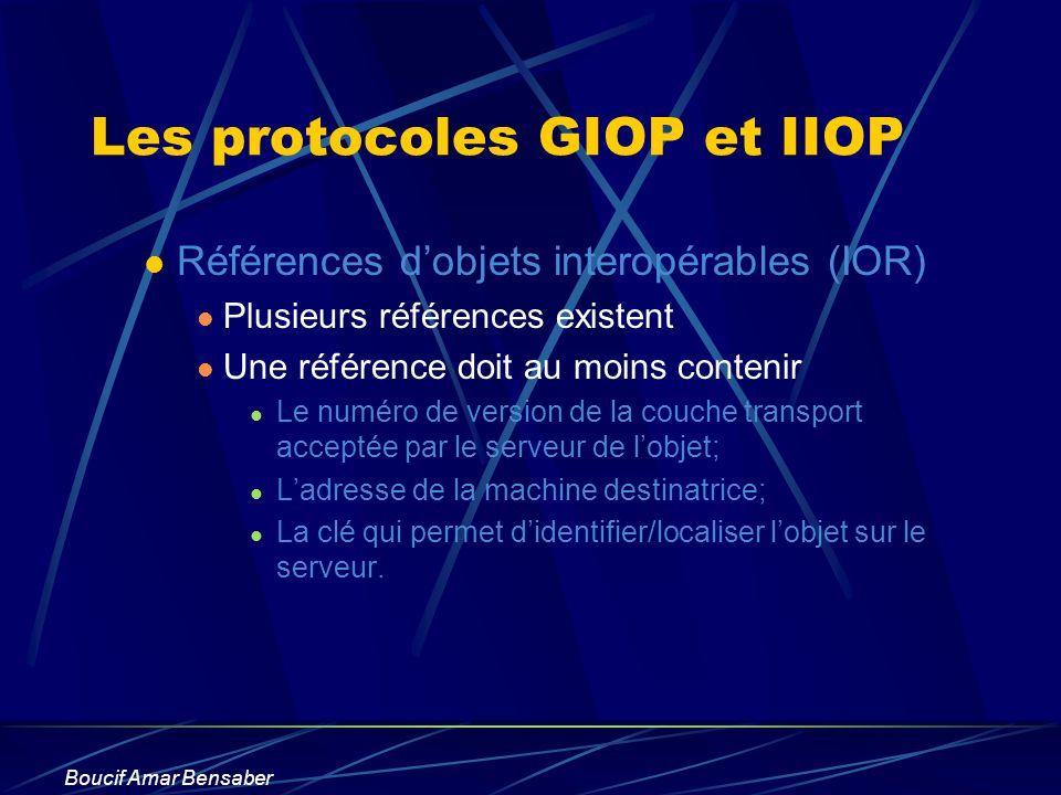 Boucif Amar Bensaber Les protocoles GIOP et IIOP Références dobjets interopérables (IOR) Plusieurs références existent Une référence doit au moins con