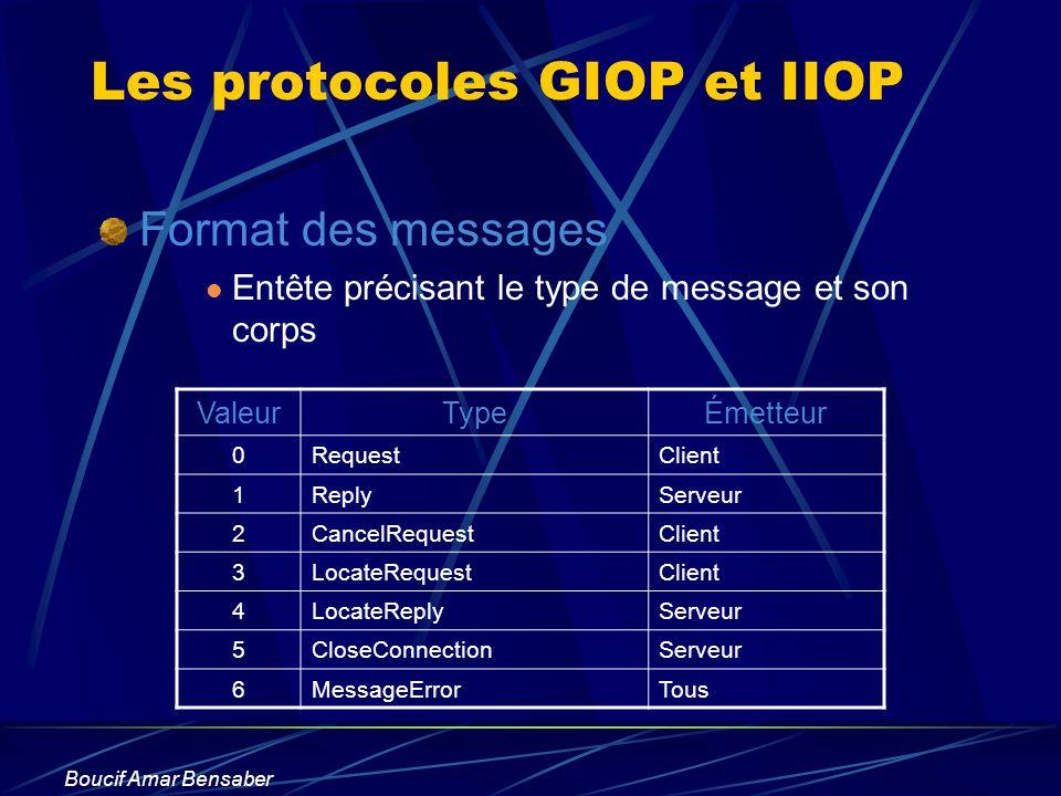 Boucif Amar Bensaber Les protocoles GIOP et IIOP Format des messages Entête précisant le type de message et son corps ValeurTypeÉmetteur 0RequestClien
