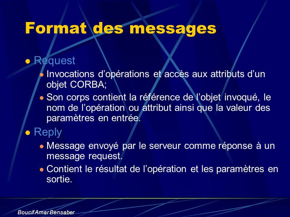 Boucif Amar Bensaber Format des messages Request Invocations dopérations et accès aux attributs dun objet CORBA; Son corps contient la référence de lo