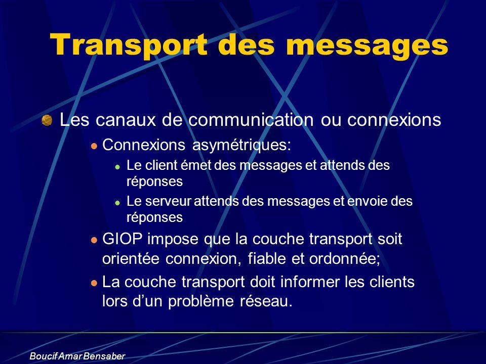 Boucif Amar Bensaber Transport des messages Les canaux de communication ou connexions Connexions asymétriques: Le client émet des messages et attends