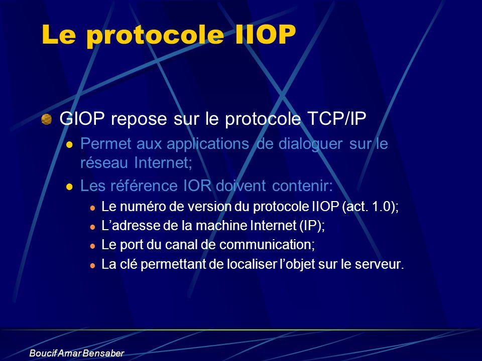 Boucif Amar Bensaber Le protocole IIOP GIOP repose sur le protocole TCP/IP Permet aux applications de dialoguer sur le réseau Internet; Les référence