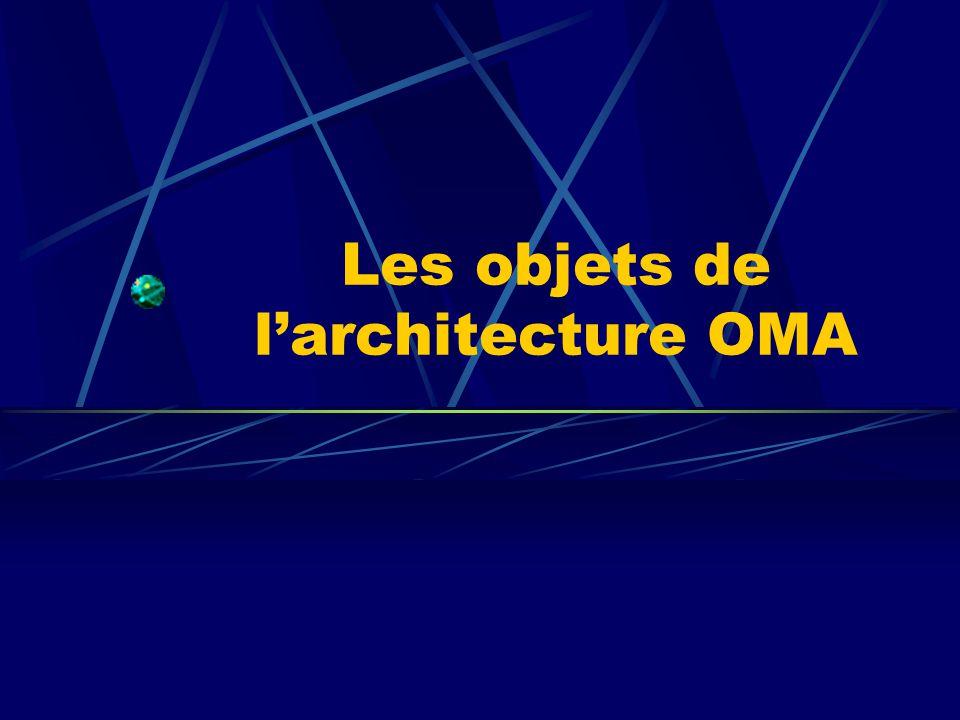 Les objets de larchitecture OMA