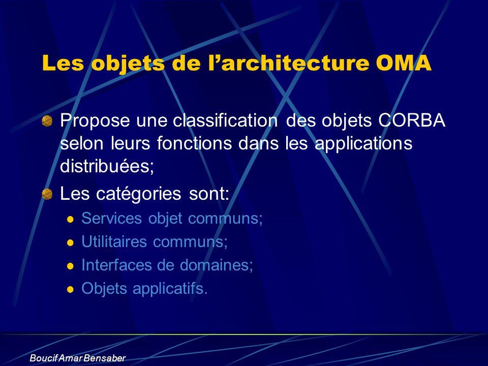 Boucif Amar Bensaber Les objets de larchitecture OMA Propose une classification des objets CORBA selon leurs fonctions dans les applications distribué