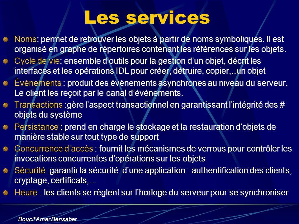 Boucif Amar Bensaber Les services Noms: permet de retrouver les objets à partir de noms symboliques. Il est organisé en graphe de répertoires contenan