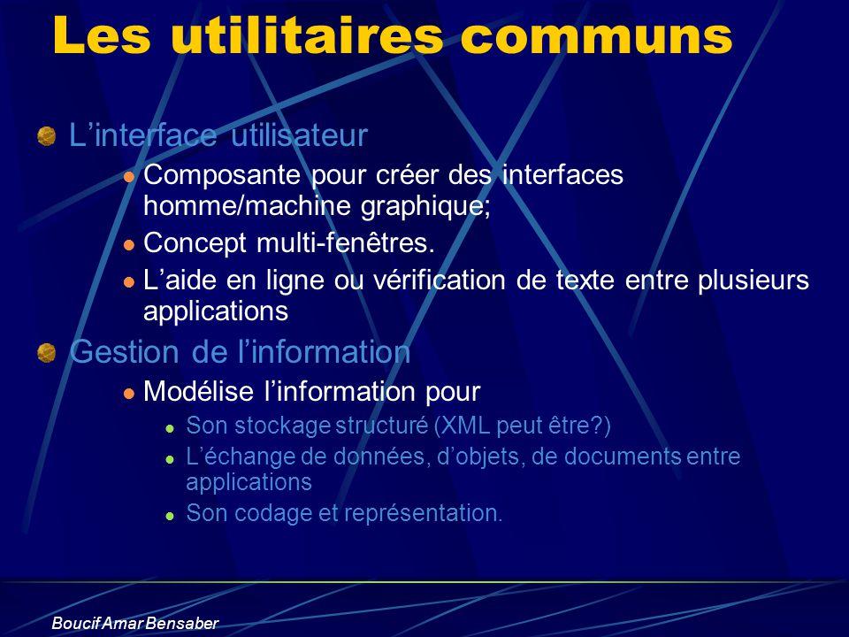 Boucif Amar Bensaber Les utilitaires communs Linterface utilisateur Composante pour créer des interfaces homme/machine graphique; Concept multi-fenêtr
