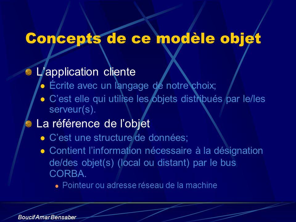 Boucif Amar Bensaber Concepts de ce modèle objet Lapplication cliente Écrite avec un langage de notre choix; Cest elle qui utilise les objets distribu
