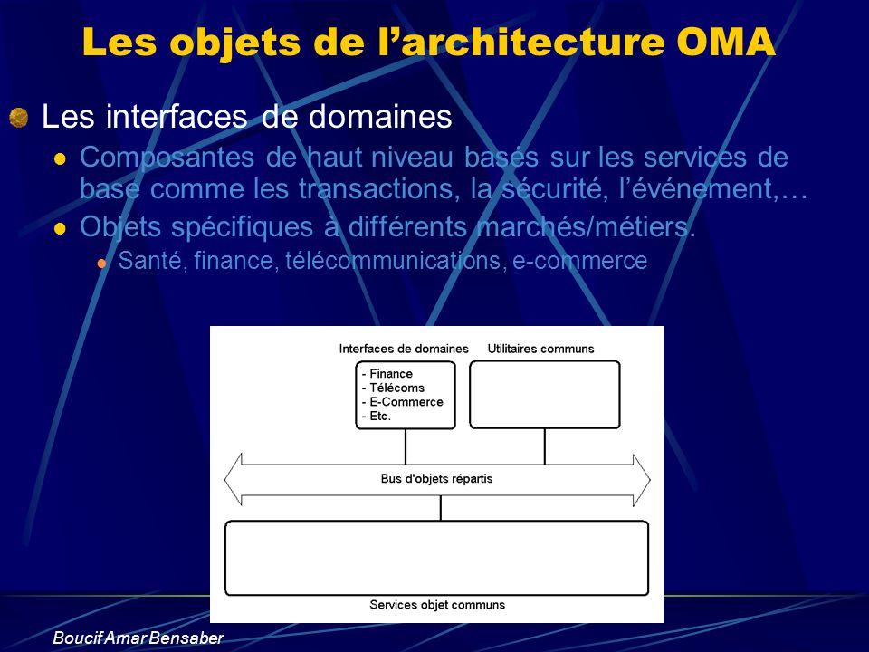 Boucif Amar Bensaber Les objets de larchitecture OMA Les interfaces de domaines Composantes de haut niveau basés sur les services de base comme les tr