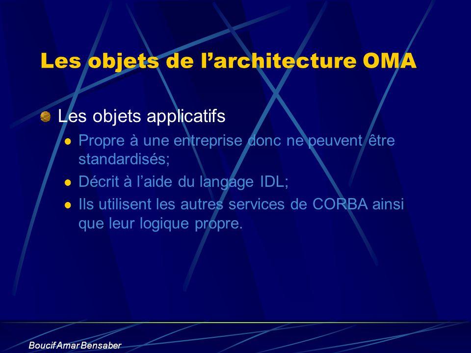 Boucif Amar Bensaber Les objets de larchitecture OMA Les objets applicatifs Propre à une entreprise donc ne peuvent être standardisés; Décrit à laide