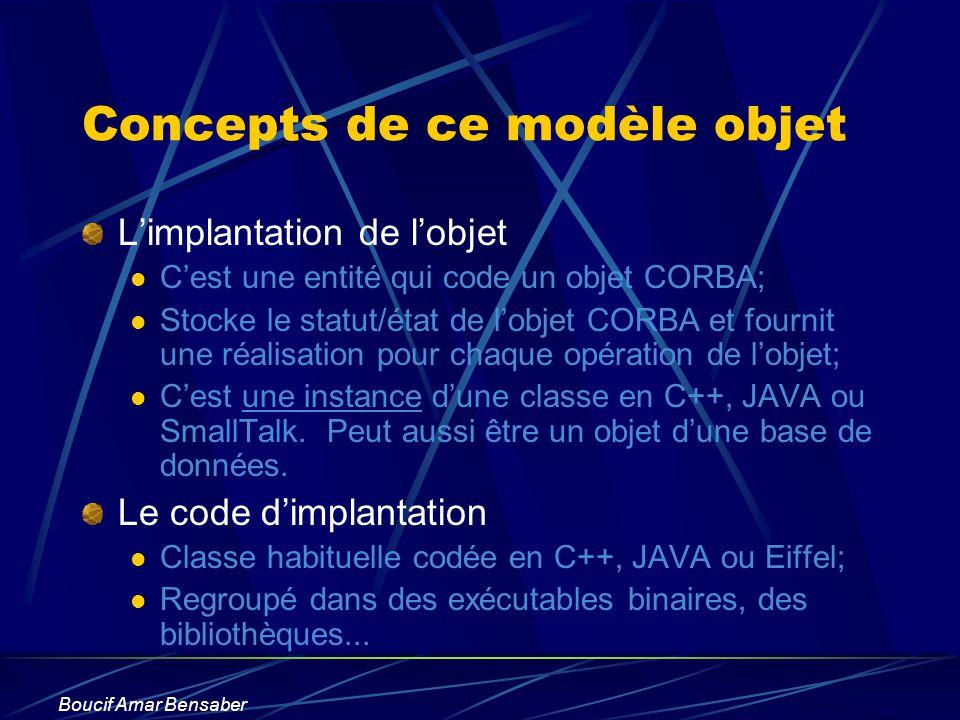 Boucif Amar Bensaber Concepts de ce modèle objet Limplantation de lobjet Cest une entité qui code un objet CORBA; Stocke le statut/état de lobjet CORB