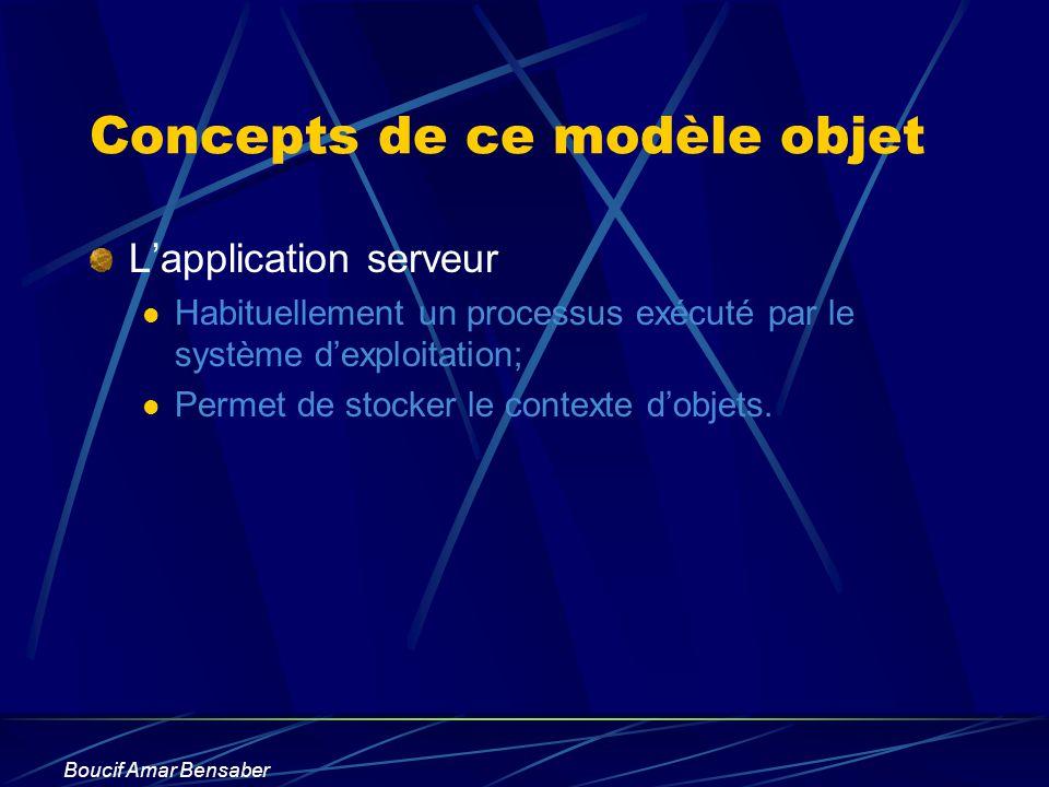 Boucif Amar Bensaber Concepts de ce modèle objet Lapplication serveur Habituellement un processus exécuté par le système dexploitation; Permet de stoc