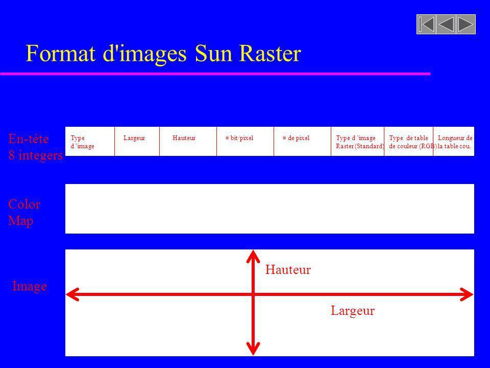 Format d'images Sun Raster Type d image LargeurHauteur# bit/pixel# de pixelType d image Raster (Standard) Type de table de couleur (RGB) Longueur de l