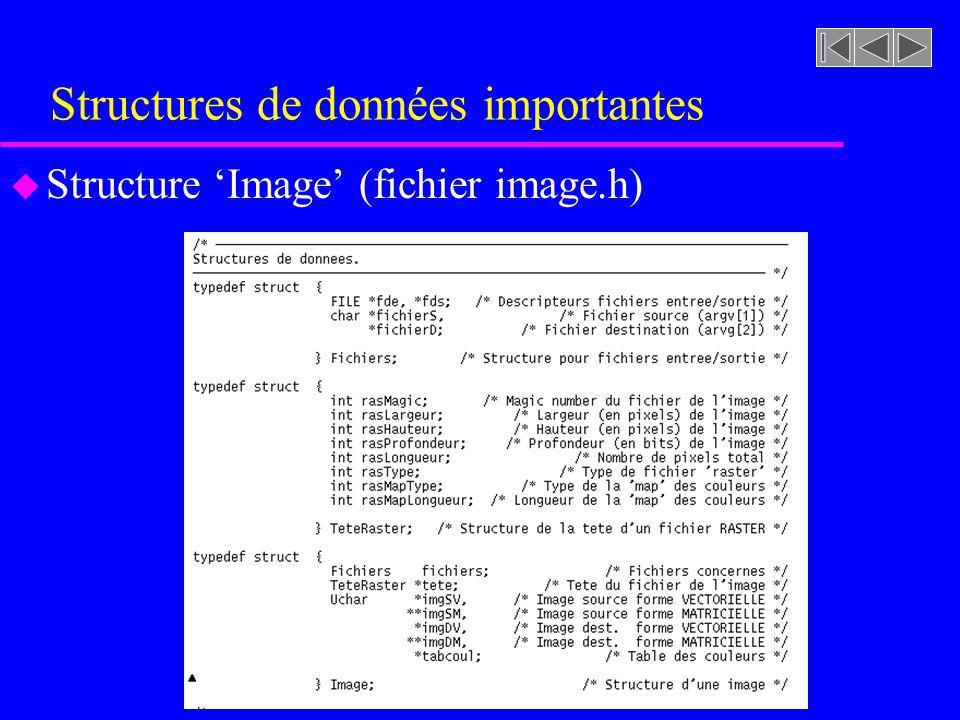 Structures de données importantes u Structure Image (fichier image.h)