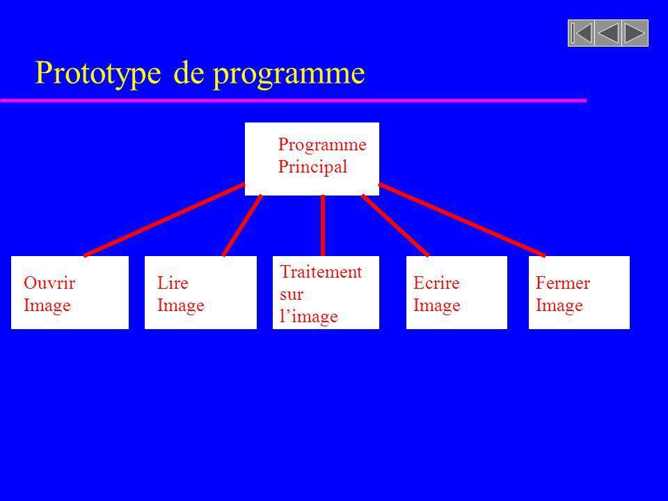 Prototype de programme Programme Principal Ouvrir Image Lire Image Traitement sur limage Ecrire Image Fermer Image