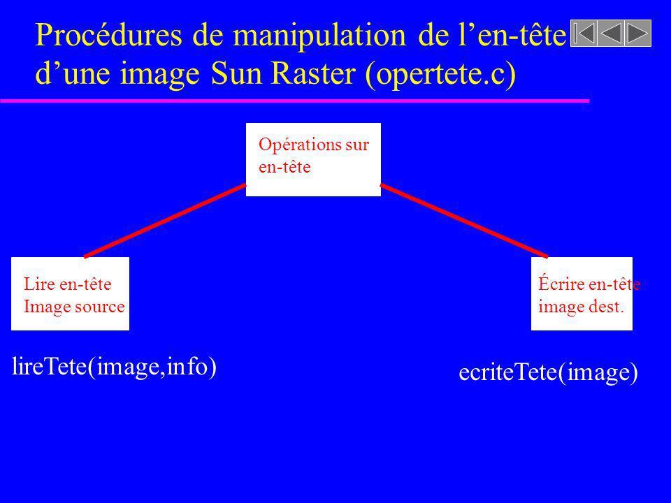 Procédures de manipulation de len-tête dune image Sun Raster (opertete.c) Opérations sur en-tête Lire en-tête Image source Écrire en-tête image dest.