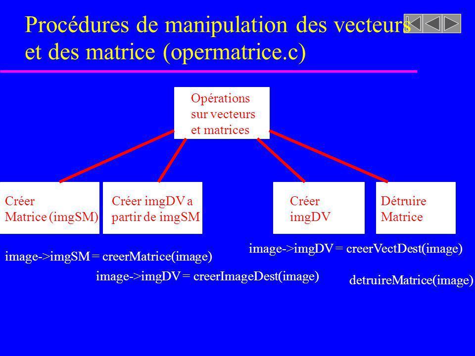 Procédures de manipulation des vecteurs et des matrice (opermatrice.c) Opérations sur vecteurs et matrices Créer Matrice (imgSM) Créer imgDV a partir