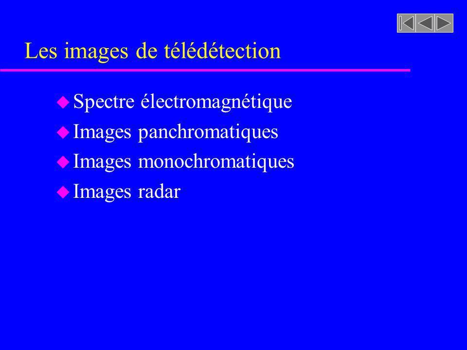 Les images de télédétection u Spectre électromagnétique u Images panchromatiques u Images monochromatiques u Images radar