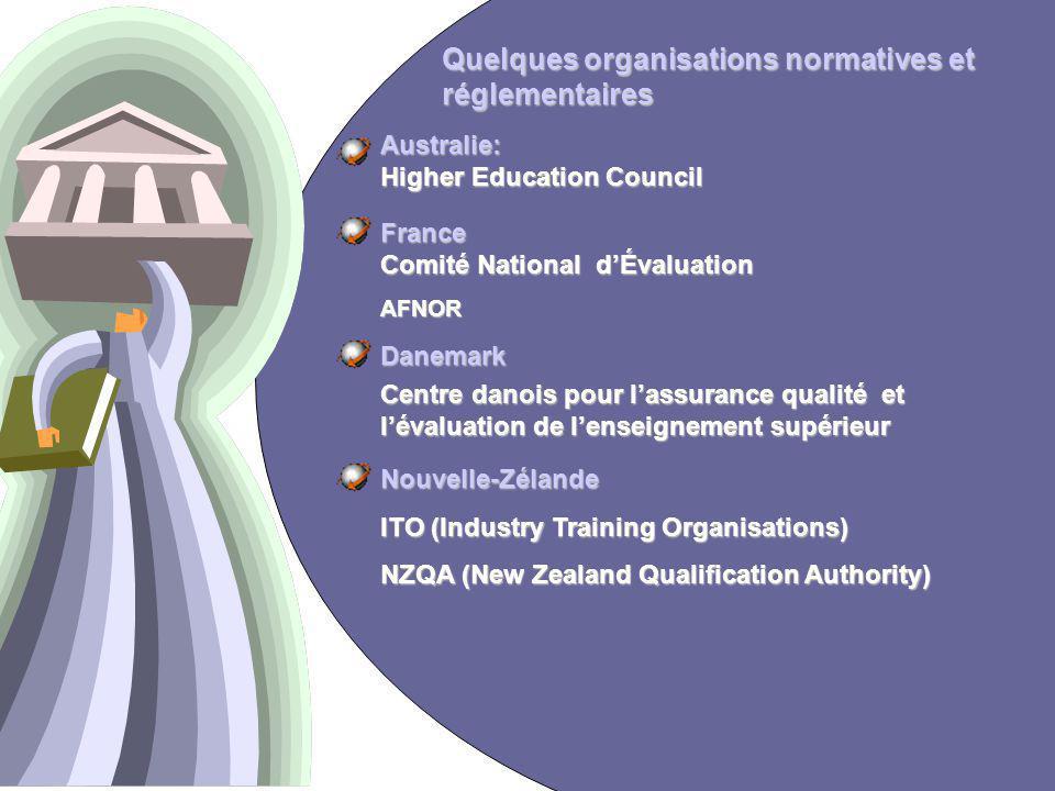 10 Quelques organisations normatives et réglementaires Australie: Higher Education Council France Comité National dÉvaluation AFNOR Danemark Centre danois pour lassurance qualité et lévaluation de lenseignement supérieur Nouvelle-Zélande ITO (Industry Training Organisations) ITO (Industry Training Organisations) NZQA (New Zealand Qualification Authority)