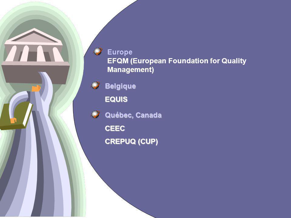 11 BelgiqueEQUIS Europe EFQM (European Foundation for Quality Management) Québec, Canada CEEC CREPUQ (CUP)