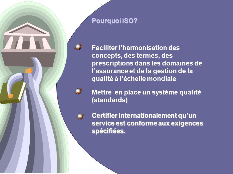 13 Pourquoi ISO.