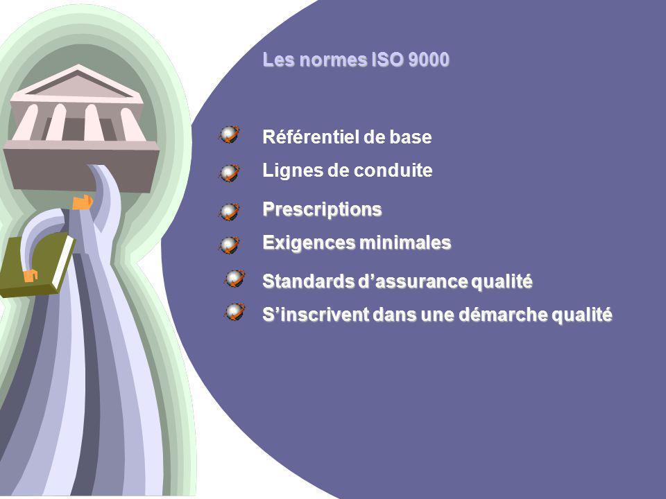 14 Les normes ISO 9000 Référentiel de base Lignes de conduite Prescriptions Exigences minimales Standards dassurance qualité Sinscrivent dans une démarche qualité