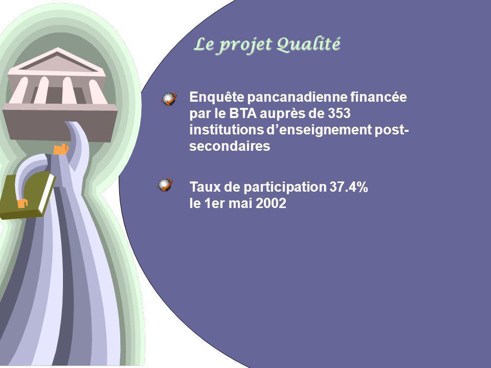 17 Le projet Qualité Enquête pancanadienne financée par le BTA auprès de 353 institutions denseignement post- secondaires Taux de participation 37.4% le 1er mai 2002
